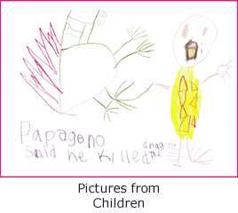 Pictures from Children